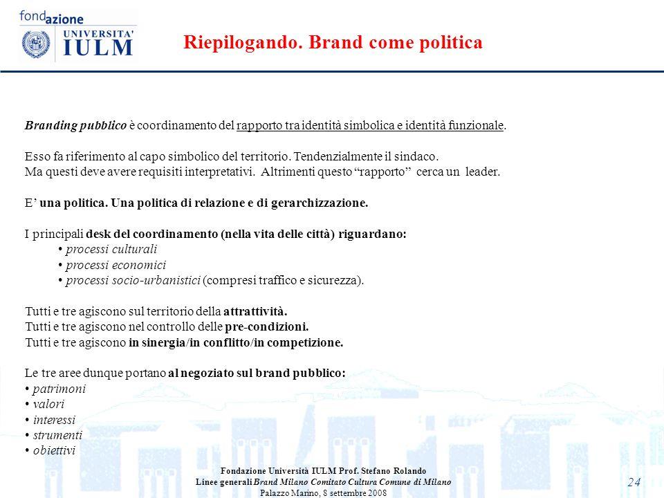 24 Fondazione Università IULM Prof. Stefano Rolando Linee generali Brand Milano Comitato Cultura Comune di Milano Palazzo Marino, 8 settembre 2008 Bra