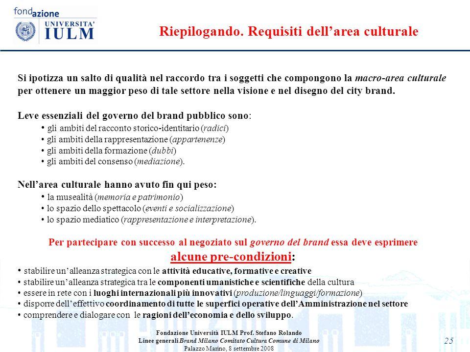 25 Fondazione Università IULM Prof. Stefano Rolando Linee generali Brand Milano Comitato Cultura Comune di Milano Palazzo Marino, 8 settembre 2008 Si