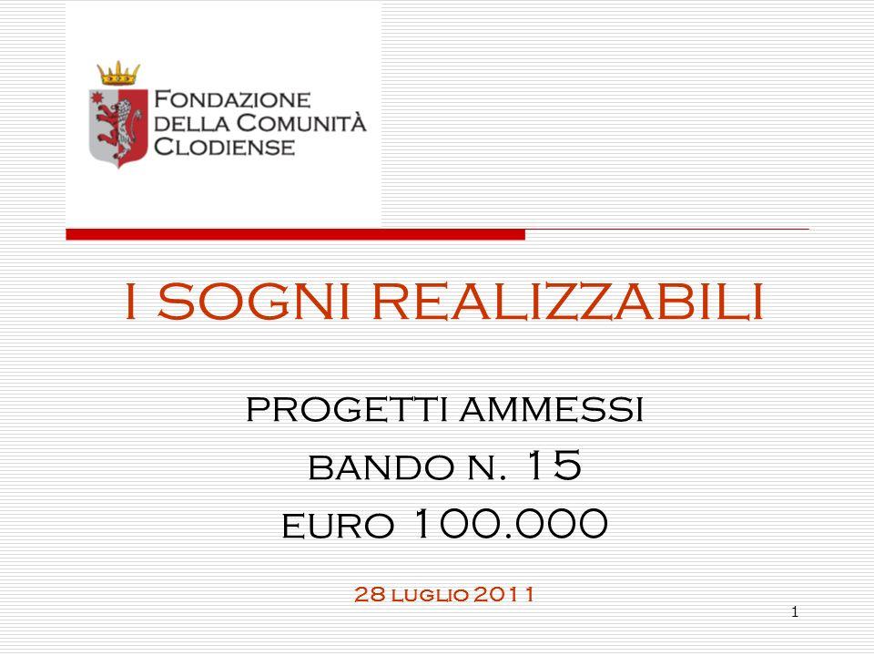 1 i sogni realizzabili progetti ammessi bando n. 15 euro 100.000 28 luglio 2011