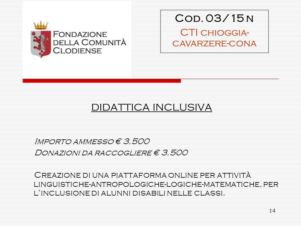 14 DIDATTICA INCLUSIVA Importo ammesso 3.500 Donazioni da raccogliere 3.500 Creazione di una piattaforma online per attività linguistiche-antropologiche-logiche-matematiche, per linclusione di alunni disabili nelle classi.