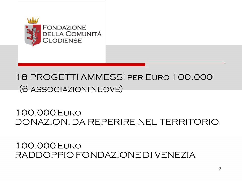 13 CORSI DI ORIENTAMENTO MUSICALE BANDISTICO Importo ammesso 4.000 DONAZIONI DA RACCOGLIERE 4.000 CORSI DESTINATI A RAGAZZI DELLE SCUOLE DELLOBBLIGO PER IMPARARE A SUONARE UNO STRUMENTO.