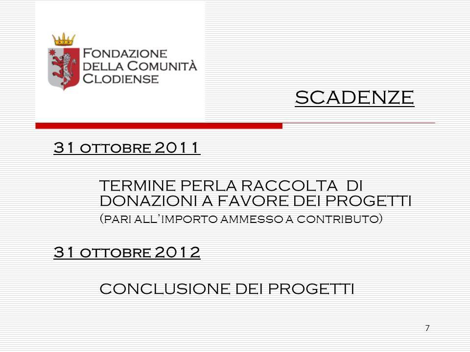 7 31 ottobre 2011 TERMINE PERLA RACCOLTA DI DONAZIONI A FAVORE DEI PROGETTI (pari allimporto ammesso a contributo) 31 ottobre 2012 CONCLUSIONE DEI PROGETTI scadenze