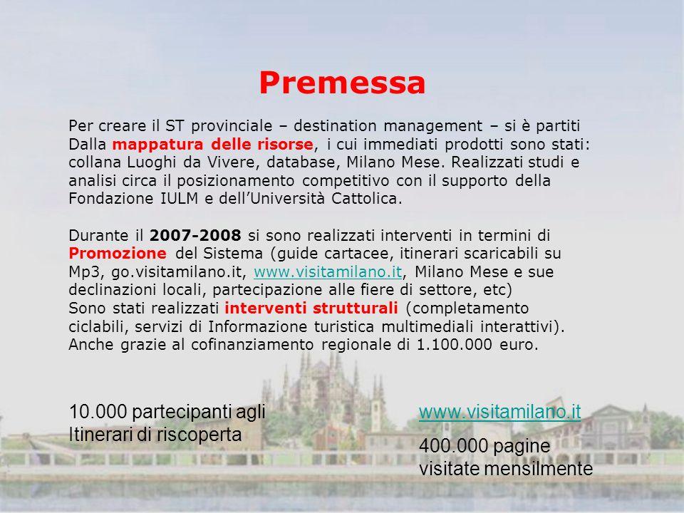 Premessa Per creare il ST provinciale – destination management – si è partiti Dalla mappatura delle risorse, i cui immediati prodotti sono stati: collana Luoghi da Vivere, database, Milano Mese.