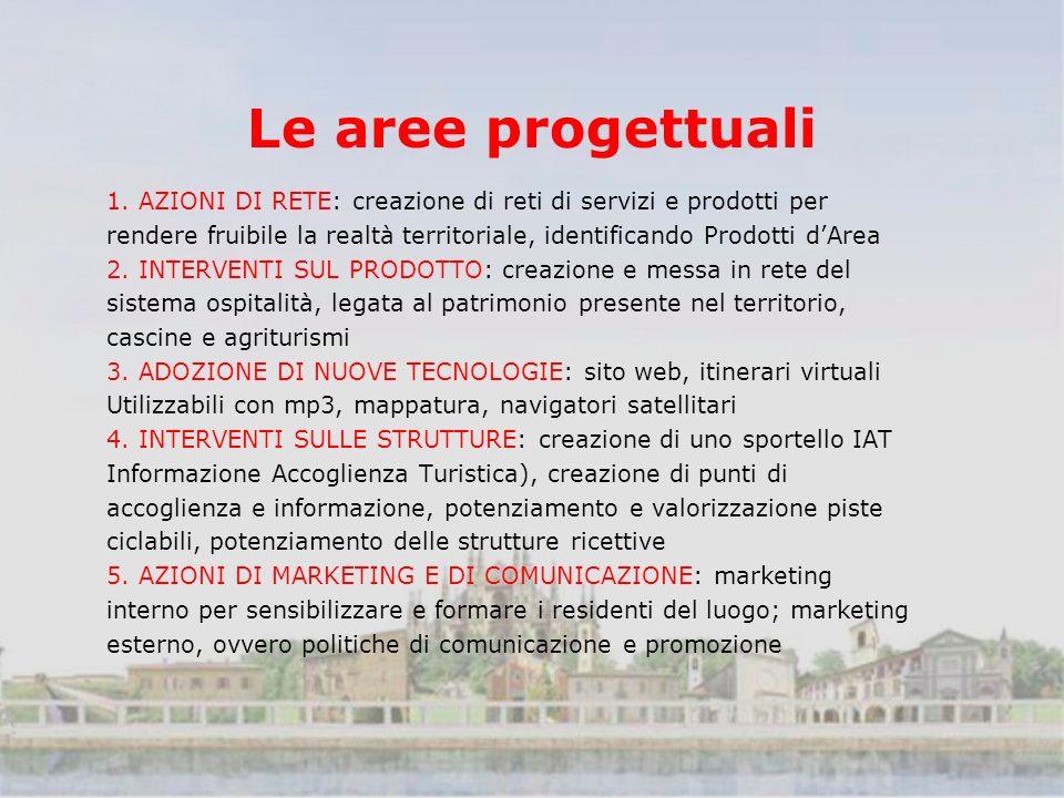 Le aree progettuali 1.