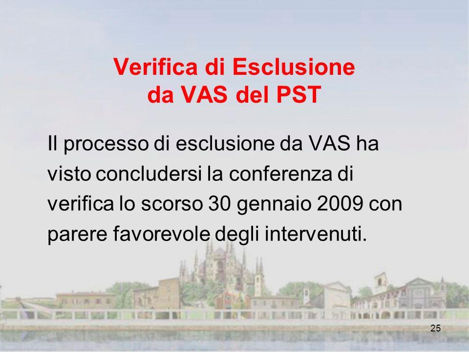 25 Verifica di Esclusione da VAS del PST Il processo di esclusione da VAS ha visto concludersi la conferenza di verifica lo scorso 30 gennaio 2009 con parere favorevole degli intervenuti.