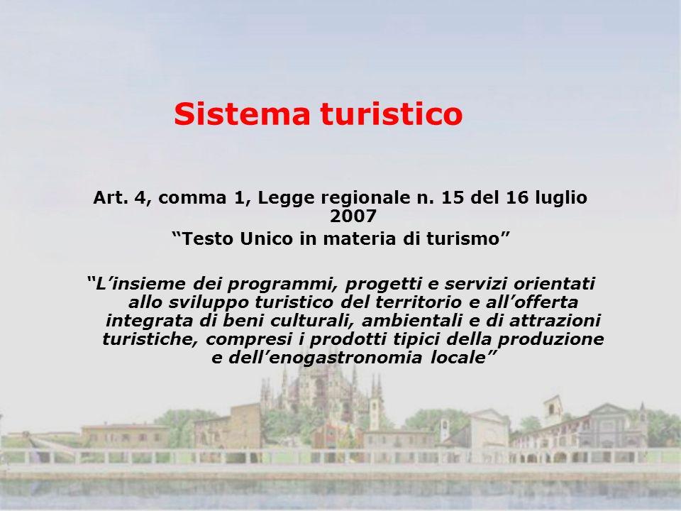 Sistema turistico Art. 4, comma 1, Legge regionale n. 15 del 16 luglio 2007 Testo Unico in materia di turismo Linsieme dei programmi, progetti e servi