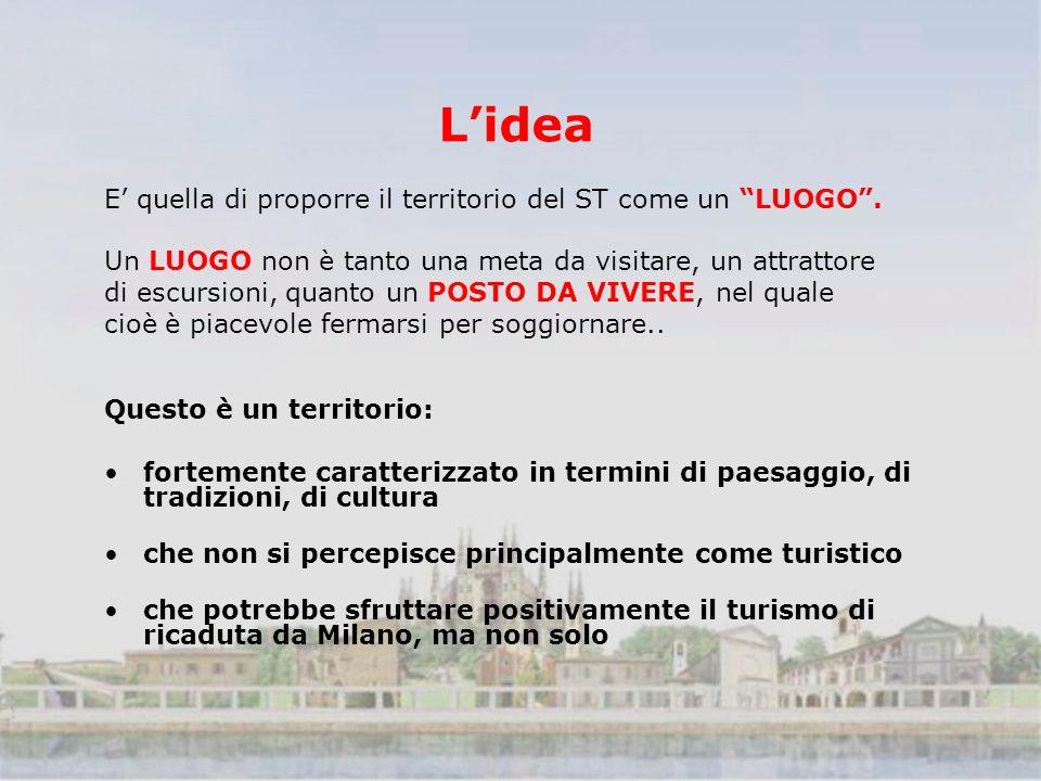 Lidea Questo è un territorio: fortemente caratterizzato in termini di paesaggio, di tradizioni, di cultura che non si percepisce principalmente come turistico che potrebbe sfruttare positivamente il turismo di ricaduta da Milano, ma non solo E quella di proporre il territorio del ST come un LUOGO.