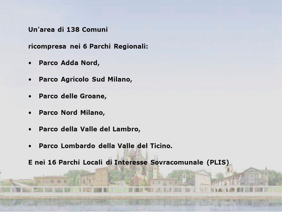 Unarea di 138 Comuni ricompresa nei 6 Parchi Regionali: Parco Adda Nord, Parco Agricolo Sud Milano, Parco delle Groane, Parco Nord Milano, Parco della Valle del Lambro, Parco Lombardo della Valle del Ticino.
