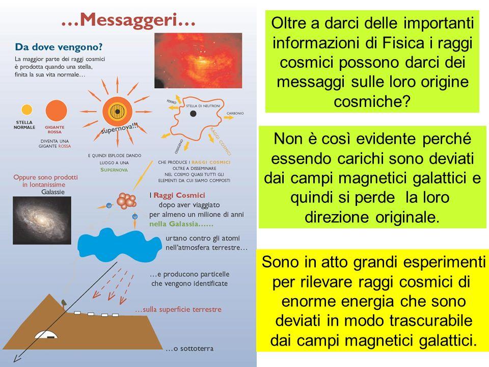 34 Oltre a darci delle importanti informazioni di Fisica i raggi cosmici possono darci dei messaggi sulle loro origine cosmiche? Non è così evidente p