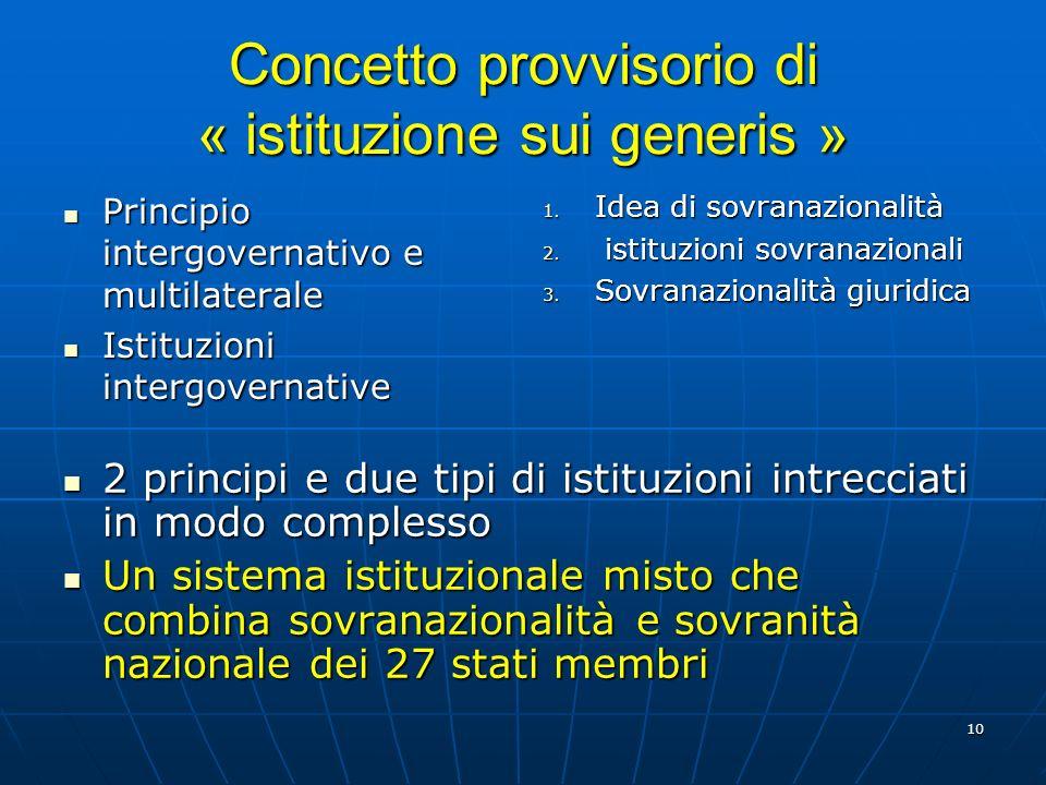 10 Concetto provvisorio di « istituzione sui generis » Principio intergovernativo e multilaterale Principio intergovernativo e multilaterale Istituzio