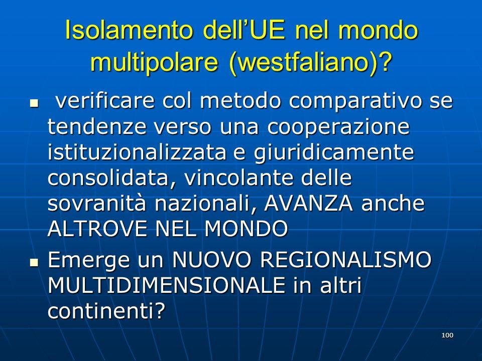 100 Isolamento dellUE nel mondo multipolare (westfaliano)? verificare col metodo comparativo se tendenze verso una cooperazione istituzionalizzata e g
