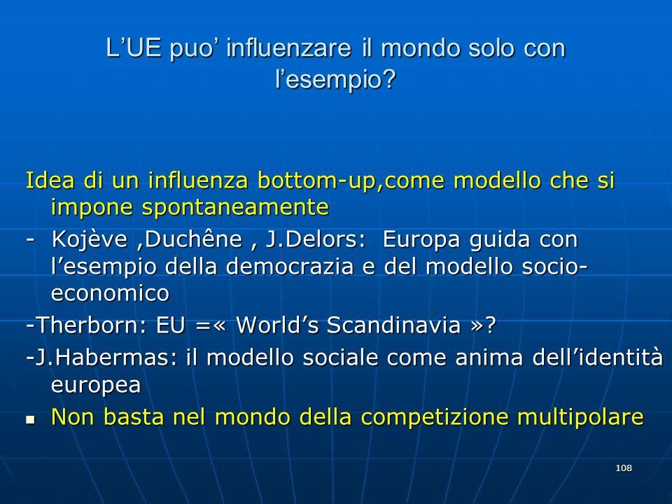 108 LUE puo influenzare il mondo solo con lesempio? Idea di un influenza bottom-up,come modello che si impone spontaneamente - Kojève,Duchêne, J.Delor