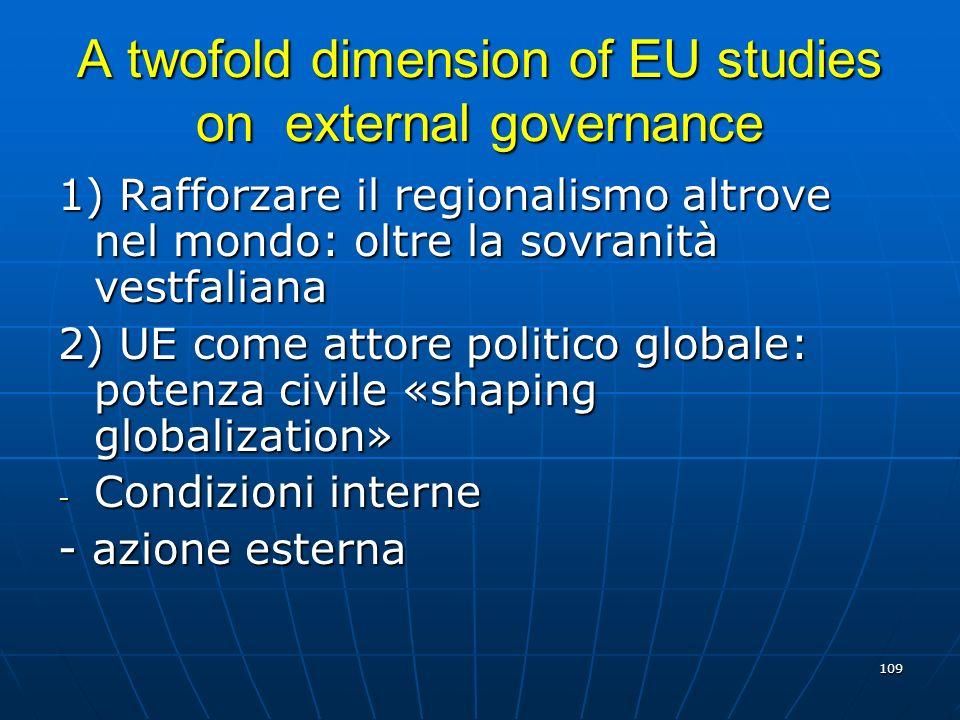 109 A twofold dimension of EU studies on external governance 1) Rafforzare il regionalismo altrove nel mondo: oltre la sovranità vestfaliana 2) UE com