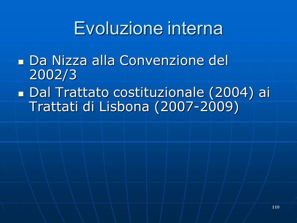 Evoluzione interna Da Nizza alla Convenzione del 2002/3 Da Nizza alla Convenzione del 2002/3 Dal Trattato costituzionale (2004) ai Trattati di Lisbona