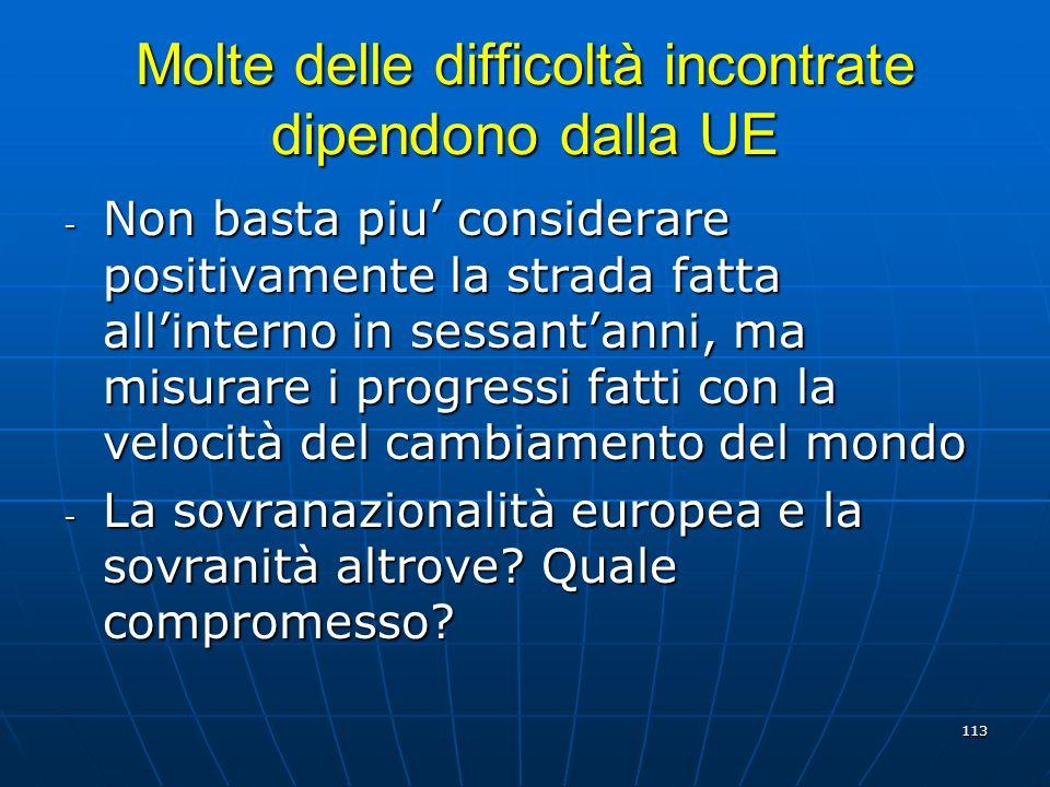 113 Molte delle difficoltà incontrate dipendono dalla UE - Non basta piu considerare positivamente la strada fatta allinterno in sessantanni, ma misur