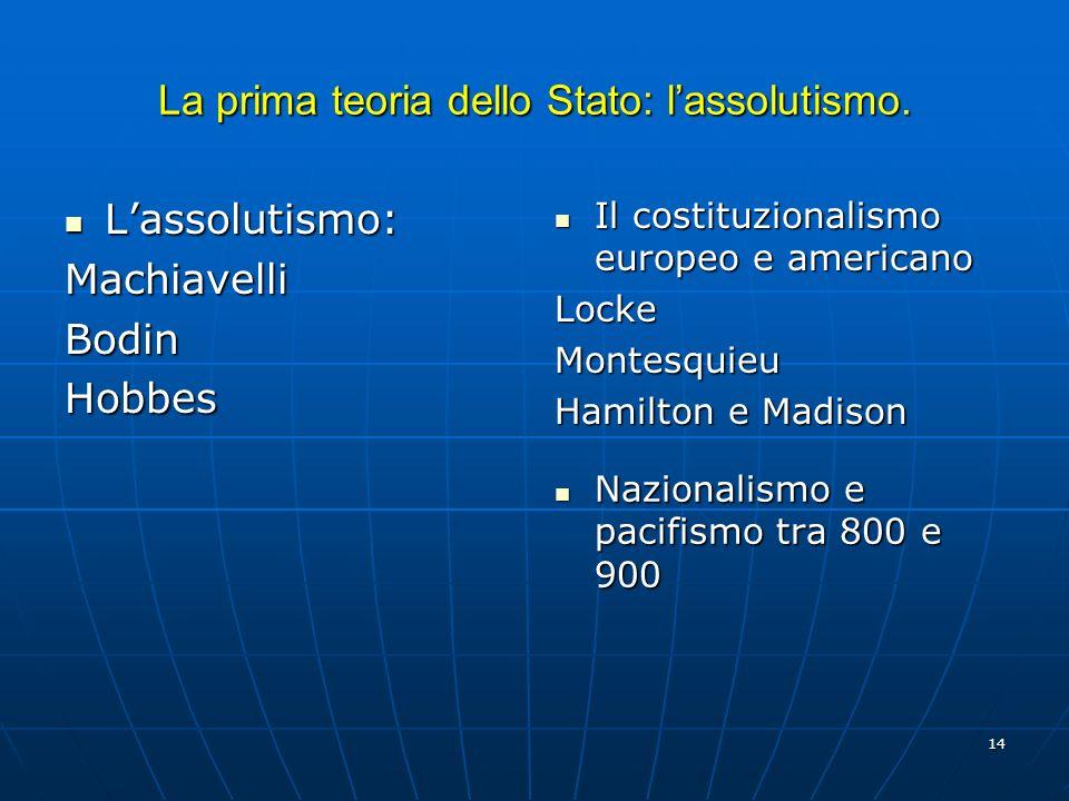 14 La prima teoria dello Stato: lassolutismo. Lassolutismo: Lassolutismo:MachiavelliBodinHobbes Il costituzionalismo europeo e americano Il costituzio