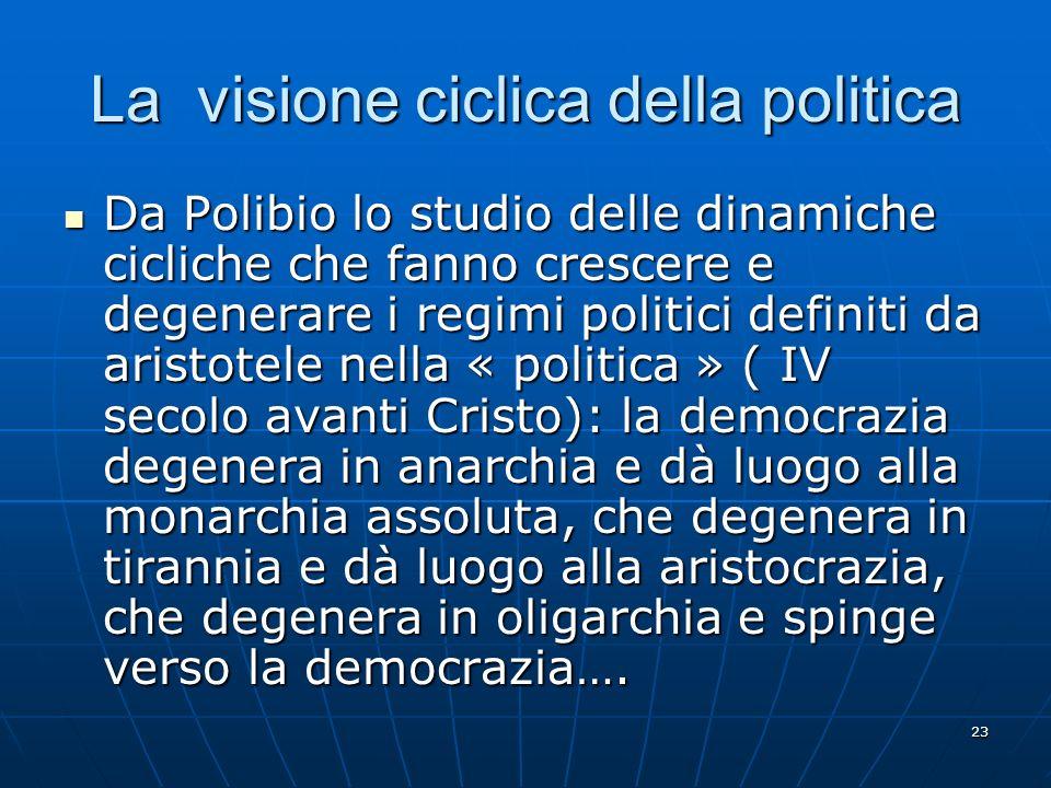 23 La visione ciclica della politica Da Polibio lo studio delle dinamiche cicliche che fanno crescere e degenerare i regimi politici definiti da arist