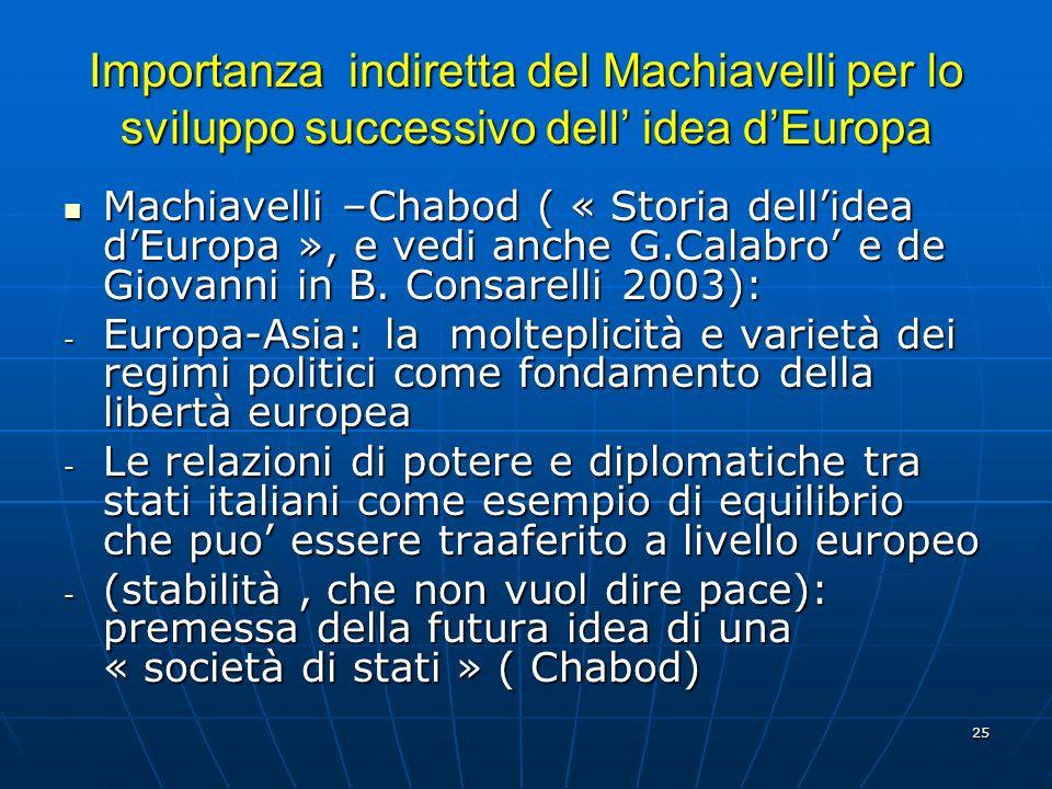 25 Importanza indiretta del Machiavelli per lo sviluppo successivo dell idea dEuropa Machiavelli –Chabod ( « Storia dellidea dEuropa », e vedi anche G