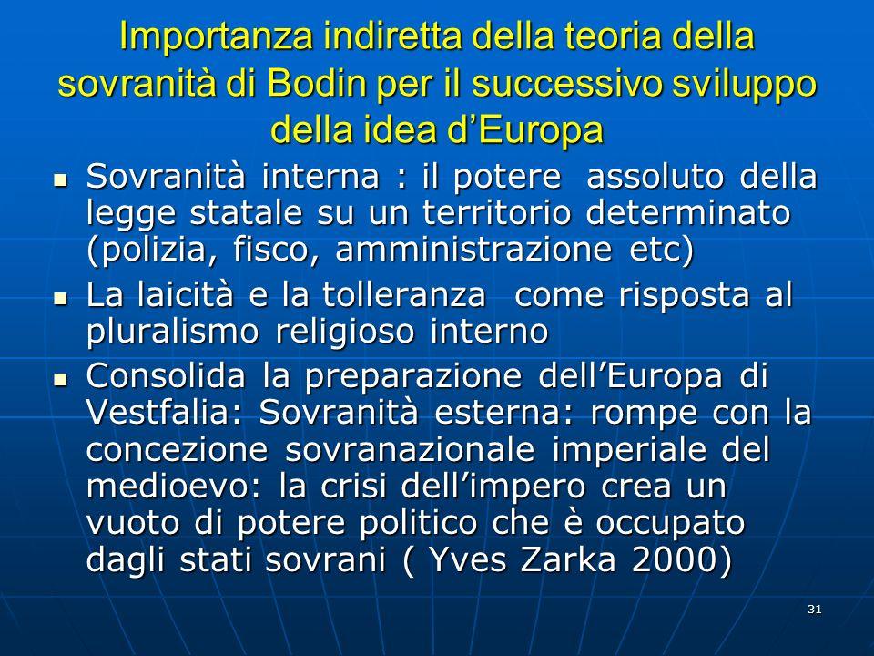 31 Importanza indiretta della teoria della sovranità di Bodin per il successivo sviluppo della idea dEuropa Sovranità interna : il potere assoluto del