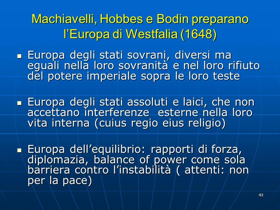 42 Machiavelli, Hobbes e Bodin preparano lEuropa di Westfalia (1648) Europa degli stati sovrani, diversi ma eguali nella loro sovranità e nel loro rif