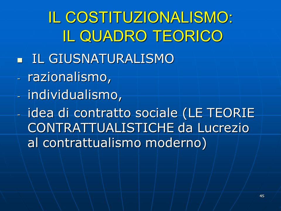 45 IL COSTITUZIONALISMO: IL QUADRO TEORICO IL GIUSNATURALISMO IL GIUSNATURALISMO - razionalismo, - individualismo, - idea di contratto sociale (LE TEO