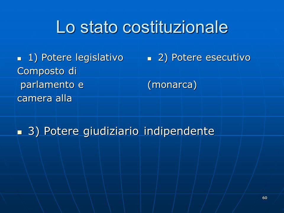 60 Lo stato costituzionale 1) Potere legislativo 1) Potere legislativo Composto di parlamento e parlamento e camera alla 2) Potere esecutivo 2) Potere
