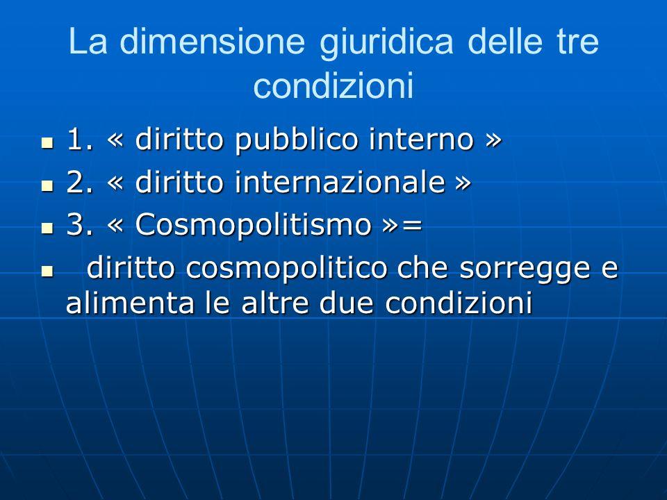 La dimensione giuridica delle tre condizioni 1. « diritto pubblico interno » 1. « diritto pubblico interno » 2. « diritto internazionale » 2. « diritt