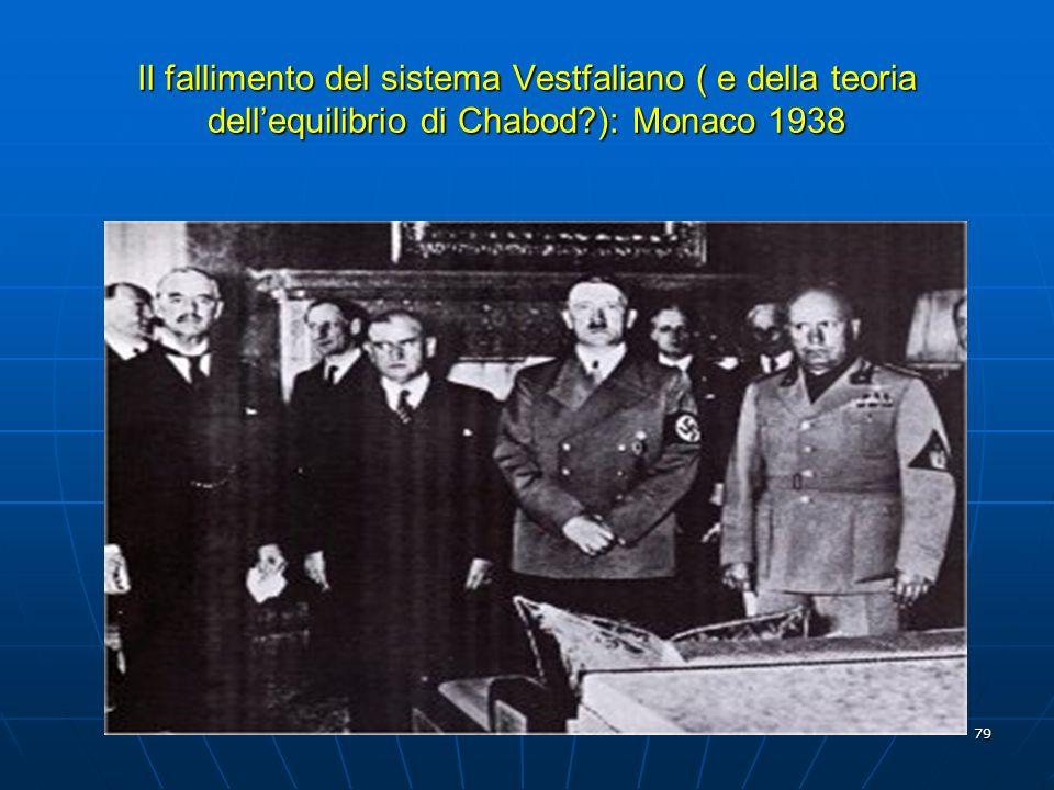 79 Il fallimento del sistema Vestfaliano ( e della teoria dellequilibrio di Chabod?): Monaco 1938