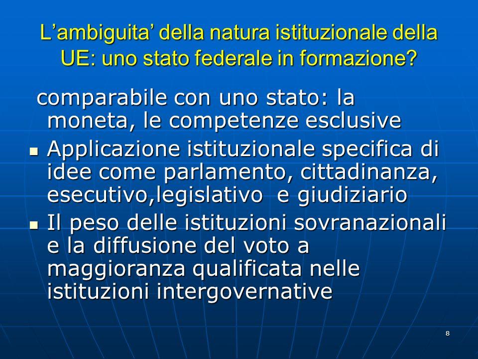 8 Lambiguita della natura istituzionale della UE: uno stato federale in formazione? comparabile con uno stato: la moneta, le competenze esclusive comp