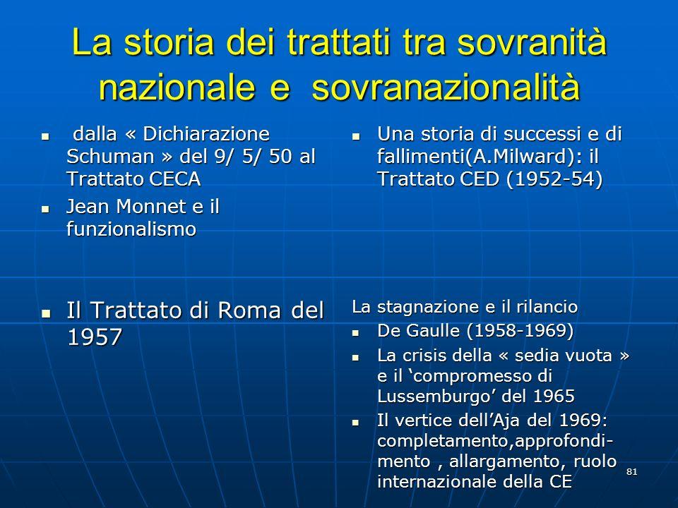 81 La storia dei trattati tra sovranità nazionale e sovranazionalità dalla « Dichiarazione Schuman » del 9/ 5/ 50 al Trattato CECA dalla « Dichiarazio