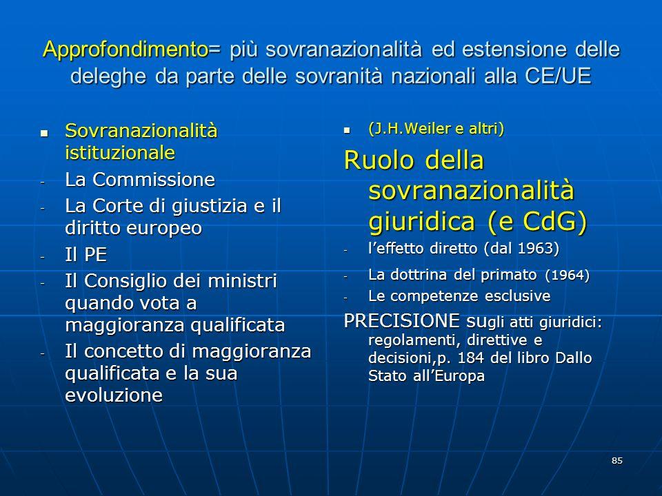 85 Approfondimento= più sovranazionalità ed estensione delle deleghe da parte delle sovranità nazionali alla CE/UE Sovranazionalità istituzionale Sovr