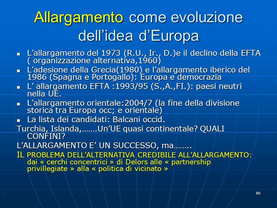 86 Allargamento come evoluzione dellidea dEuropa Lallargamento del 1973 (R.U., Ir., D.)e il declino della EFTA ( organizzazione alternativa,1960) Lall