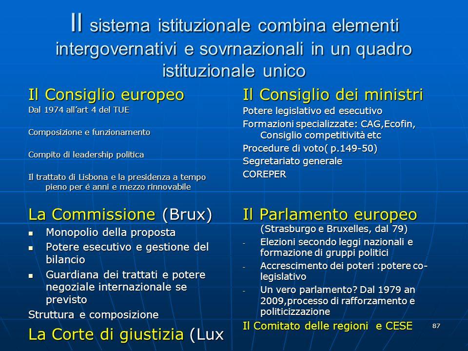 87 Il sistema istituzionale combina elementi intergovernativi e sovrnazionali in un quadro istituzionale unico Il Consiglio europeo Dal 1974 allart 4