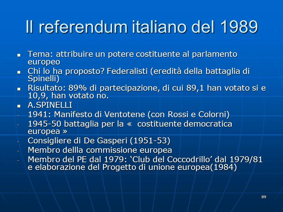 89 Il referendum italiano del 1989 Tema: attribuire un potere costituente al parlamento europeo Tema: attribuire un potere costituente al parlamento e