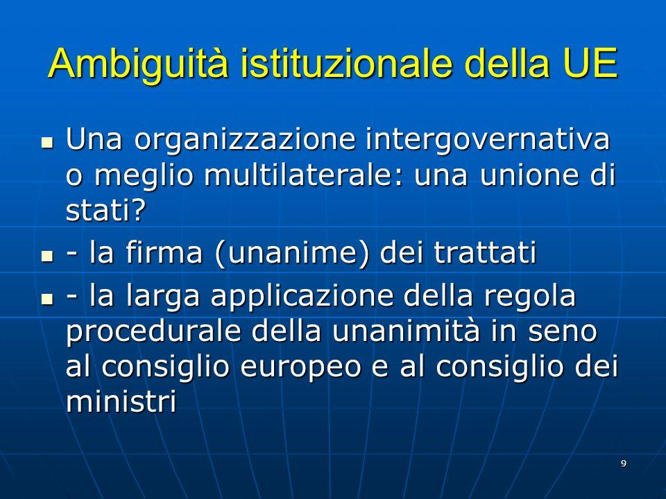 9 Ambiguità istituzionale della UE Una organizzazione intergovernativa o meglio multilaterale: una unione di stati? Una organizzazione intergovernativ