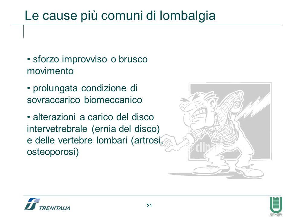 21 Le cause più comuni di lombalgia sforzo improvviso o brusco movimento prolungata condizione di sovraccarico biomeccanico alterazioni a carico del d