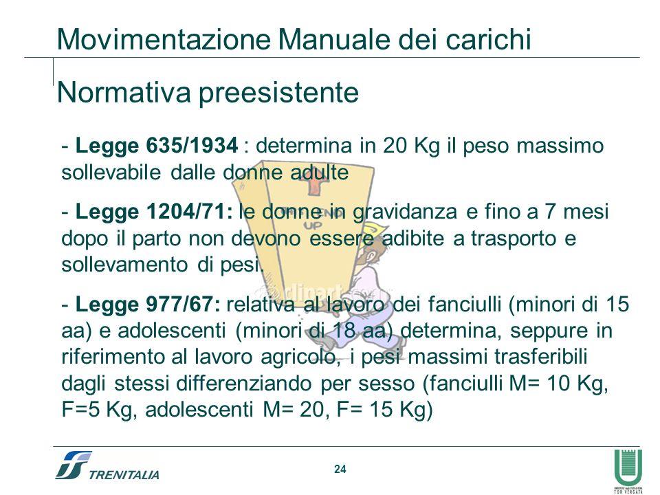 24 Movimentazione Manuale dei carichi Normativa preesistente - Legge 635/1934 : determina in 20 Kg il peso massimo sollevabile dalle donne adulte - Le