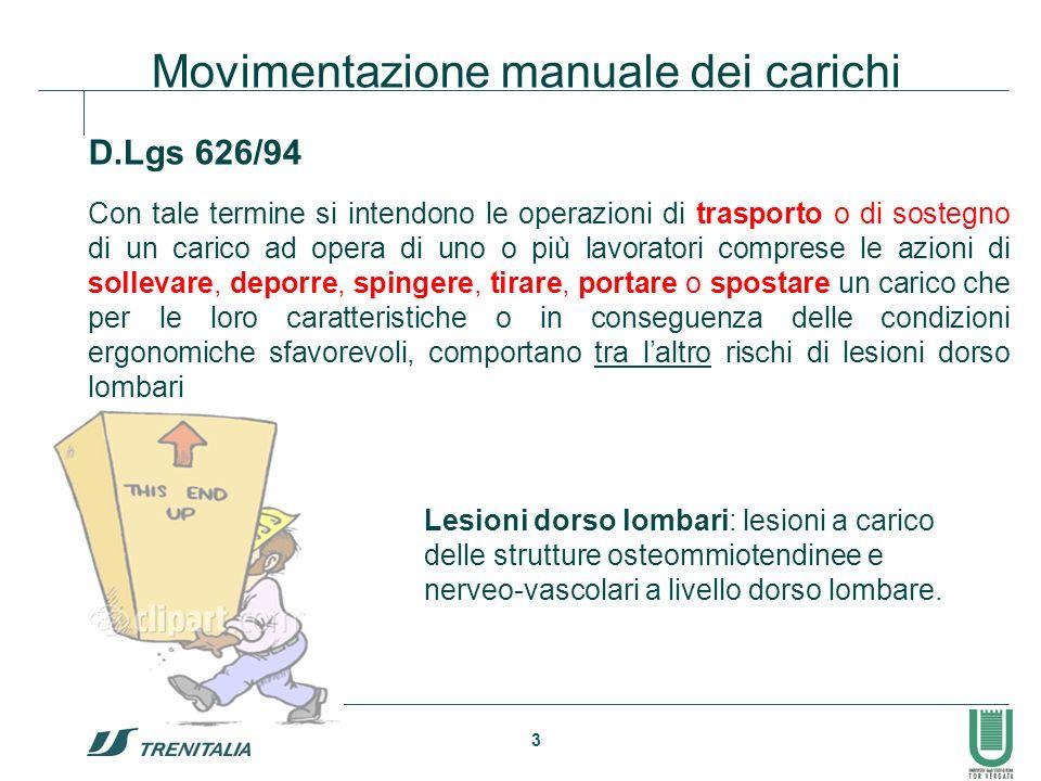 3 Movimentazione manuale dei carichi Con tale termine si intendono le operazioni di trasporto o di sostegno di un carico ad opera di uno o più lavorat