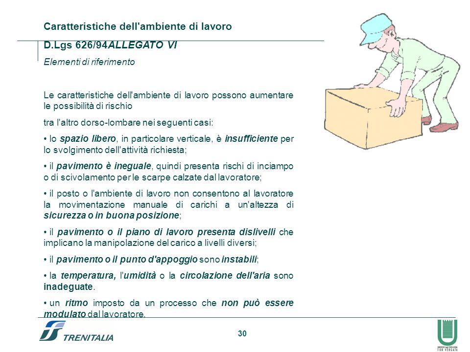 30 Caratteristiche dell'ambiente di lavoro D.Lgs 626/94ALLEGATO VI Elementi di riferimento Le caratteristiche dell'ambiente di lavoro possono aumentar