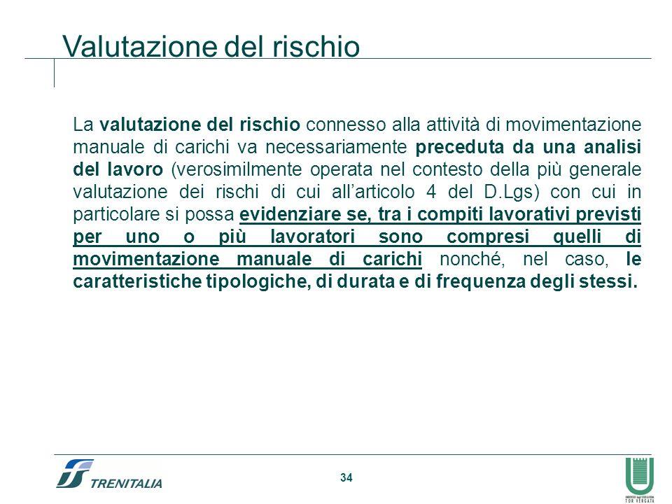 34 La valutazione del rischio connesso alla attività di movimentazione manuale di carichi va necessariamente preceduta da una analisi del lavoro (vero