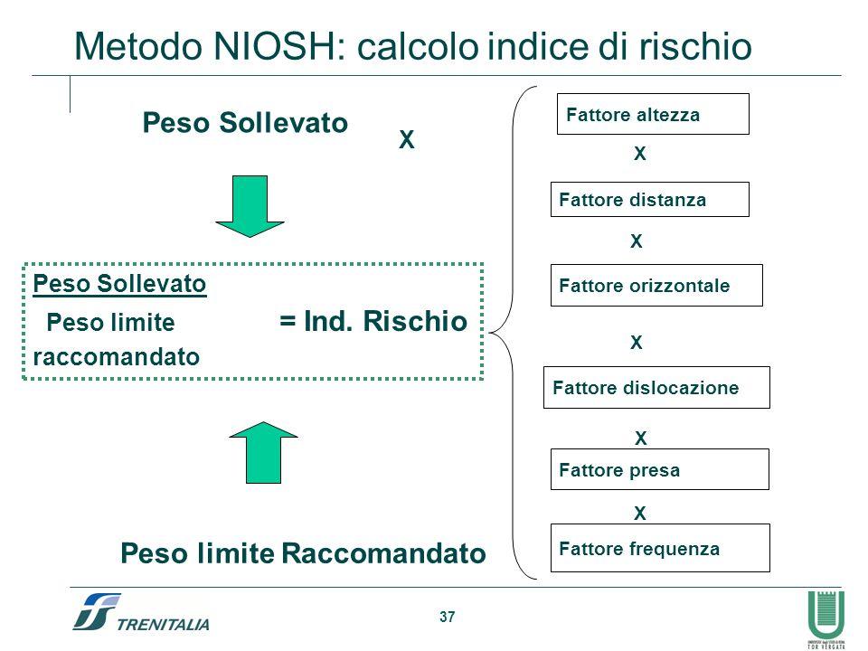 37 Metodo NIOSH: calcolo indice di rischio Fattore altezza Fattore distanza Fattore orizzontale Fattore dislocazione Fattore presa Fattore frequenza X
