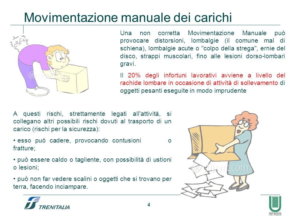 4 Una non corretta Movimentazione Manuale può provocare distorsioni, lombalgie (il comune mal di schiena), lombalgie acute o