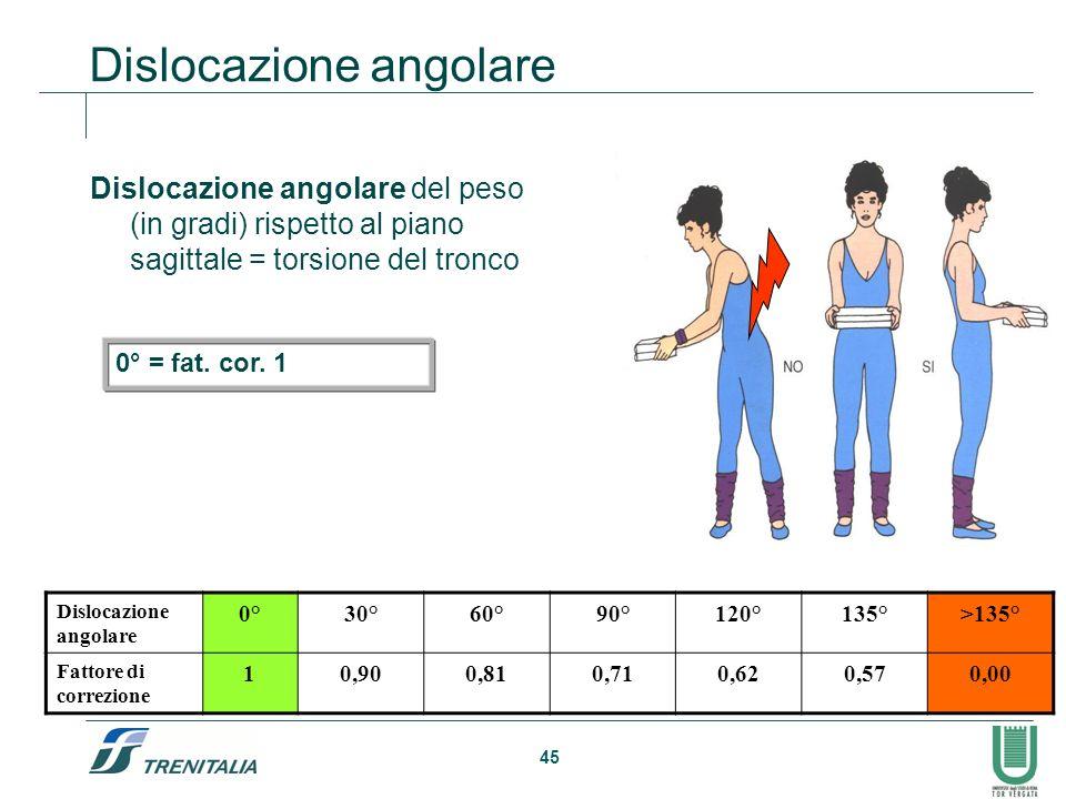 45 Dislocazione angolare Dislocazione angolare del peso (in gradi) rispetto al piano sagittale = torsione del tronco Dislocazione angolare 0°30°60°90°
