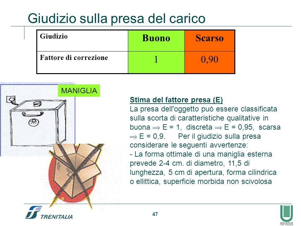 47 Giudizio sulla presa del carico Giudizio BuonoScarso Fattore di correzione 10,90 MANIGLIA Stima del fattore presa (E) La presa dell'oggetto può ess