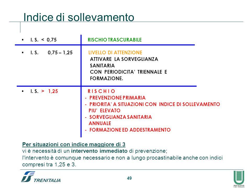 49 I. S. < 0,75 RISCHIO TRASCURABILE I. S. 0,75 – 1,25 LIVELLO DI ATTENZIONE ATTIVARE LA SORVEGLIANZA SANITARIA CON PERIODICITA TRIENNALE E FORMAZIONE