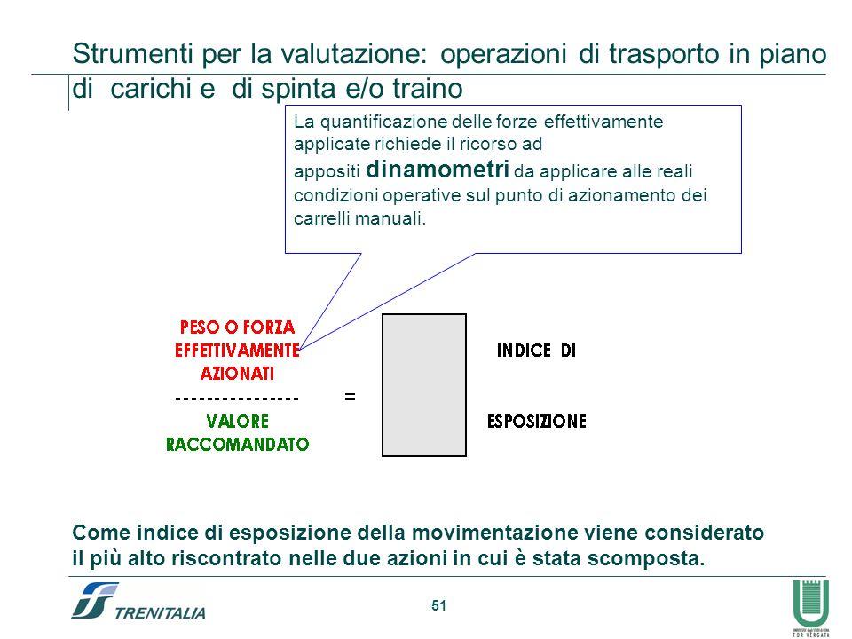 51 Strumenti per la valutazione: operazioni di trasporto in piano di carichi e di spinta e/o traino La quantificazione delle forze effettivamente appl