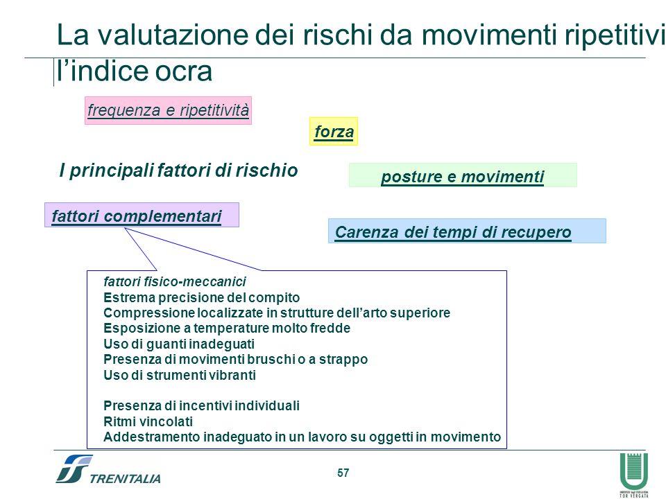 57 La valutazione dei rischi da movimenti ripetitivi: lindice ocra I principali fattori di rischio frequenza e ripetitività forza posture e movimenti
