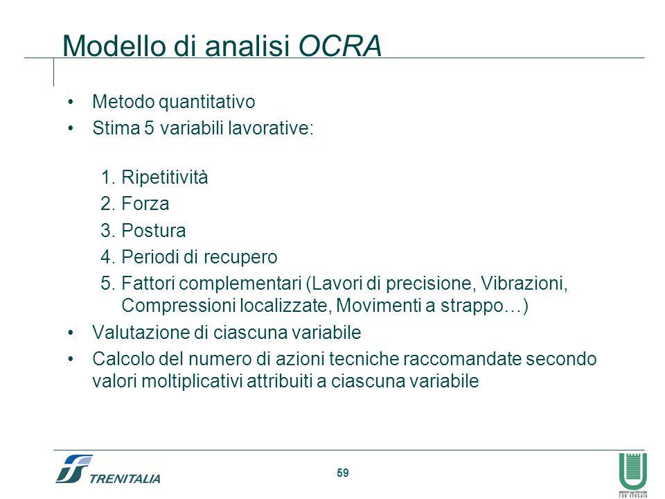 59 Modello di analisi OCRA Metodo quantitativo Stima 5 variabili lavorative: Ripetitività Forza Postura Periodi di recupero Fattori complementari (Lav