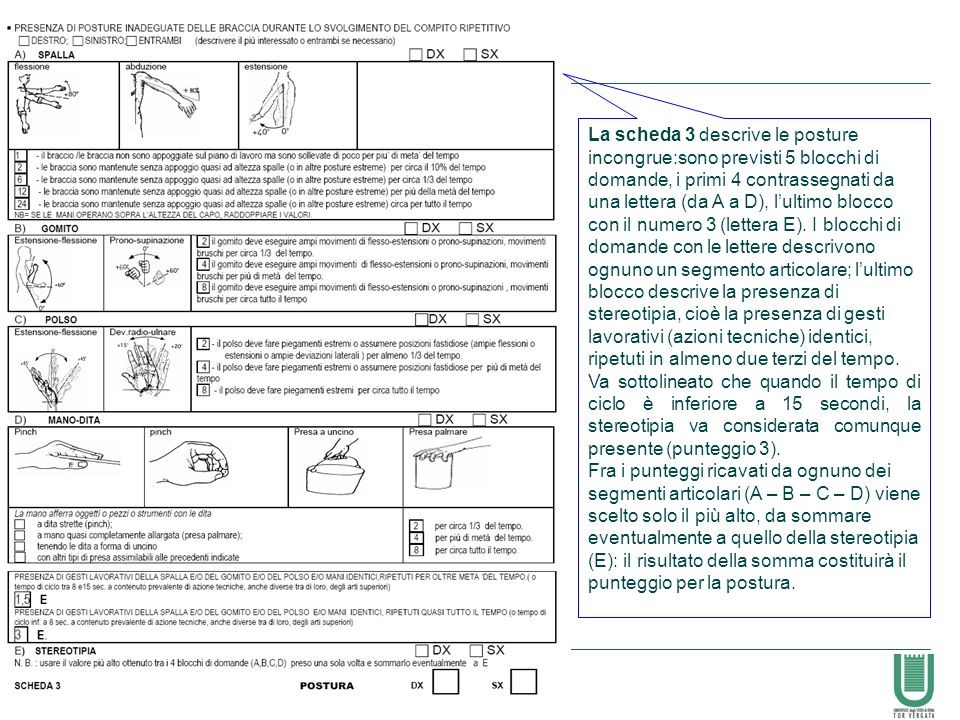 69 La scheda 3 descrive le posture incongrue:sono previsti 5 blocchi di domande, i primi 4 contrassegnati da una lettera (da A a D), lultimo blocco co