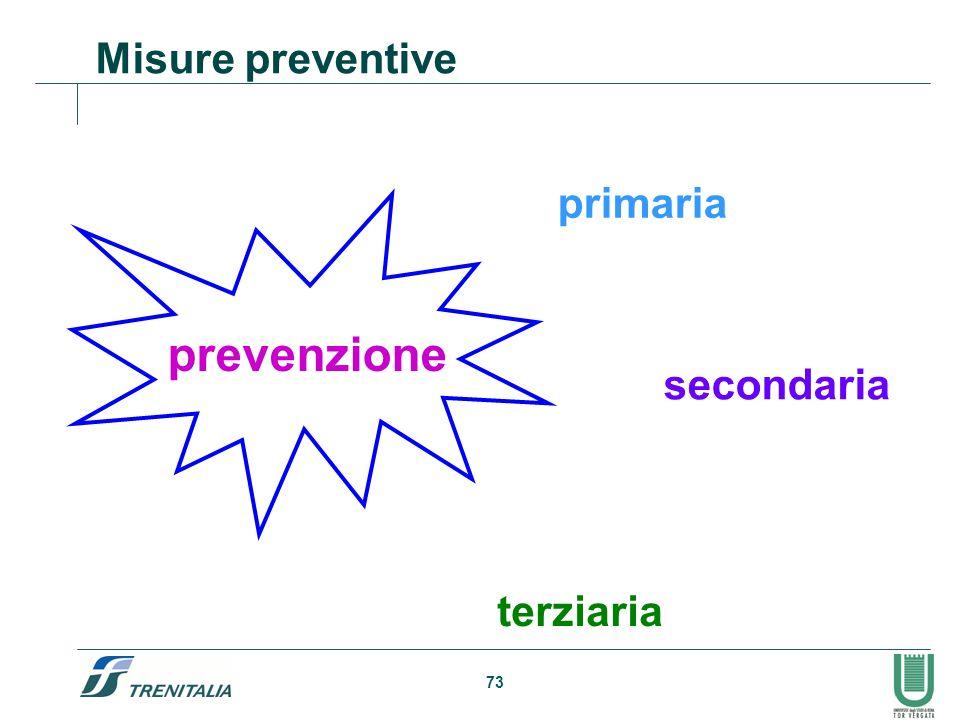 73 Misure preventive secondaria primaria terziaria prevenzione
